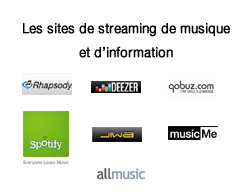 Sites de streaming